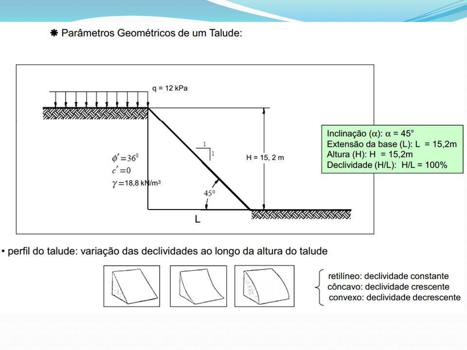 2 - CLASSIFICAÇÃO DOS MOVIMENTOS