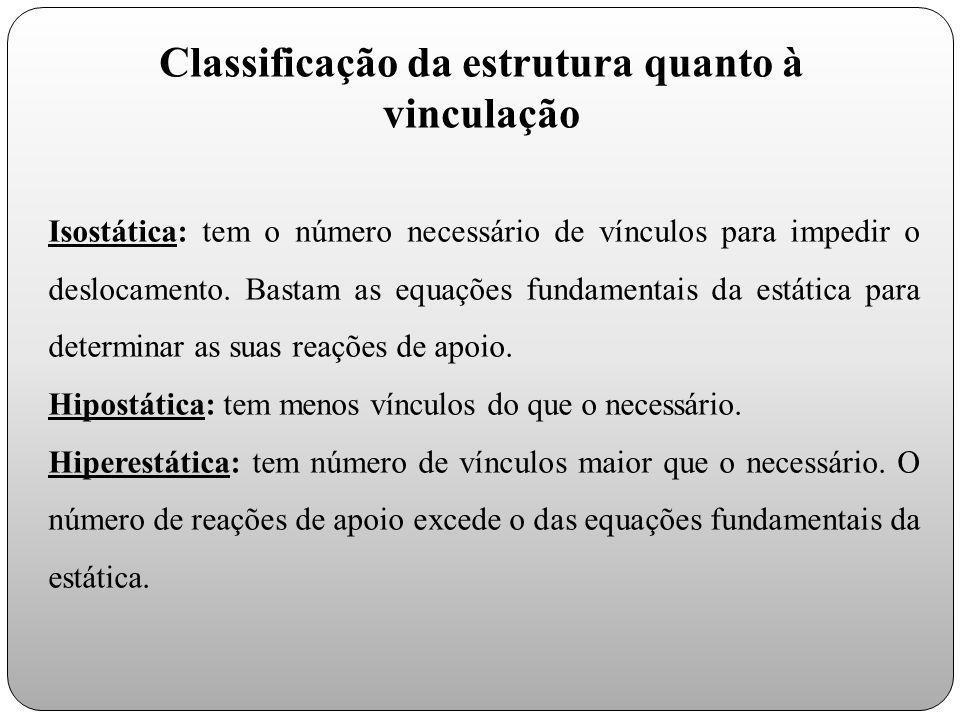 Classificação da estrutura quanto à vinculação Isostática: tem o número necessário de vínculos para impedir o deslocamento. Bastam as equações fundame