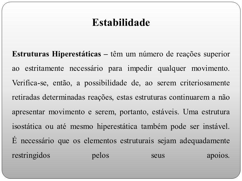 Estruturas Hiperestáticas – têm um número de reações superior ao estritamente necessário para impedir qualquer movimento. Verifica-se, então, a possib