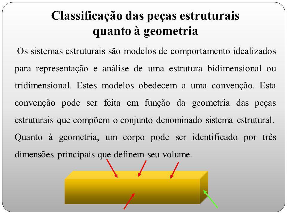Os sistemas estruturais são modelos de comportamento idealizados para representação e análise de uma estrutura bidimensional ou tridimensional. Estes