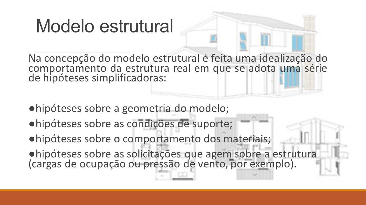 Modelo estrutural Na concepção do modelo estrutural é feita uma idealização do comportamento da estrutura real em que se adota uma série de hipóteses