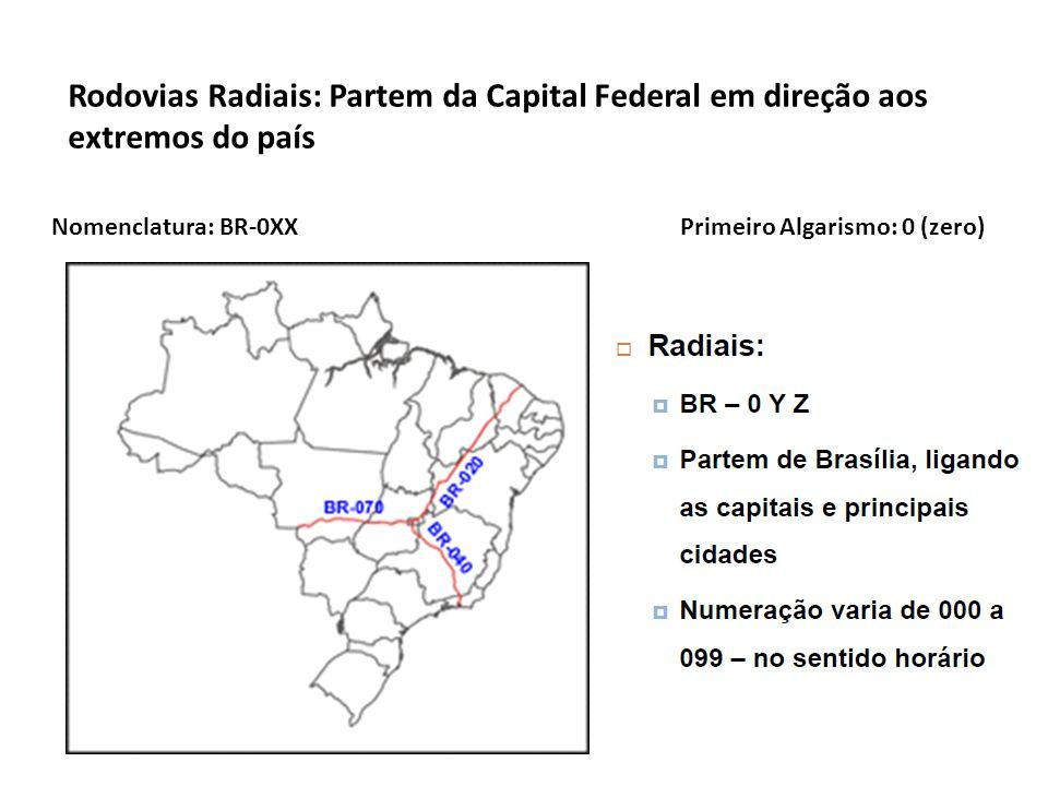Nomenclatura: BR-0XX Primeiro Algarismo: 0 (zero) Rodovias Radiais: Partem da Capital Federal em direção aos extremos do país