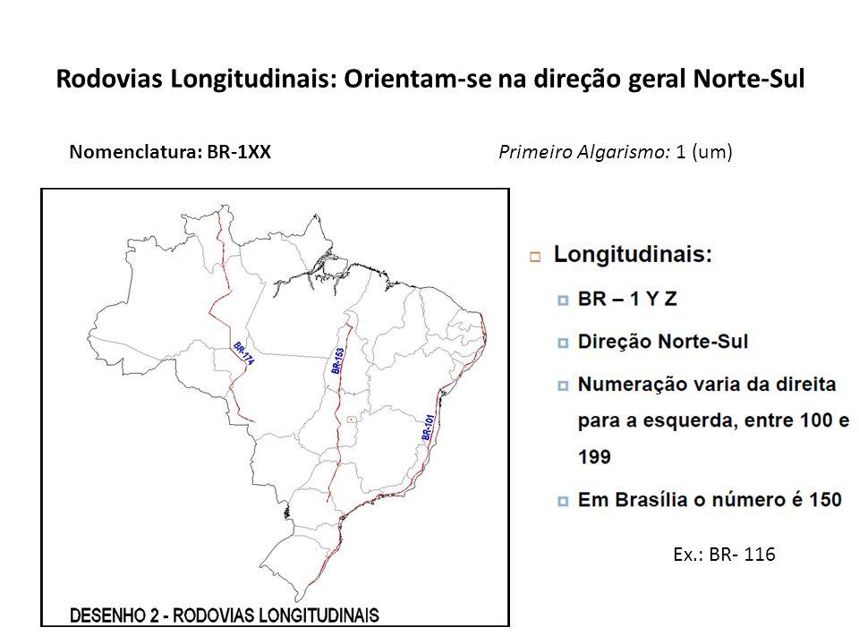 Rodovias Longitudinais: Orientam-se na direção geral Norte-Sul Nomenclatura: BR-1XXPrimeiro Algarismo: 1 (um) Ex.: BR- 116