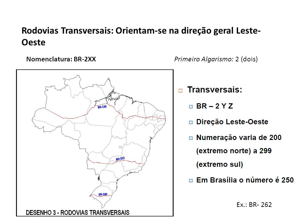 Rodovias Transversais: Orientam-se na direção geral Leste- Oeste Nomenclatura: BR-2XXPrimeiro Algarismo: 2 (dois) Ex.: BR- 262