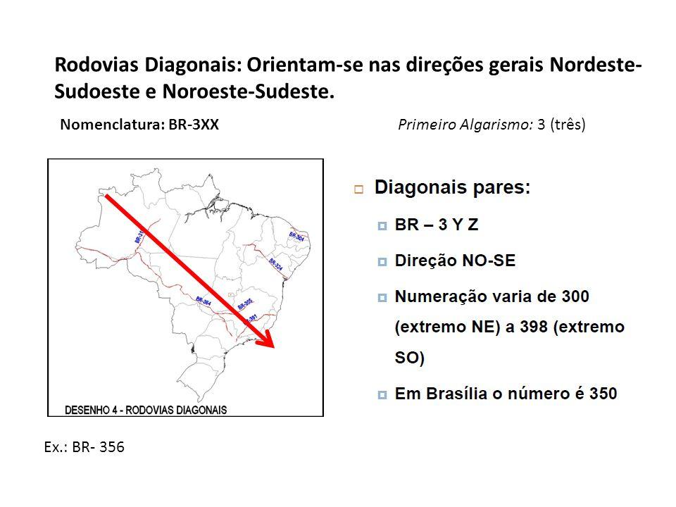 Rodovias Diagonais: Orientam-se nas direções gerais Nordeste- Sudoeste e Noroeste-Sudeste. Nomenclatura: BR-3XXPrimeiro Algarismo: 3 (três) Ex.: BR- 3
