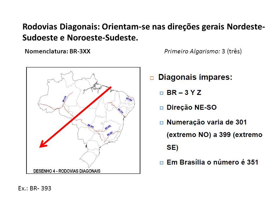 Ex.: BR- 393 Rodovias Diagonais: Orientam-se nas direções gerais Nordeste- Sudoeste e Noroeste-Sudeste. Nomenclatura: BR-3XXPrimeiro Algarismo: 3 (trê