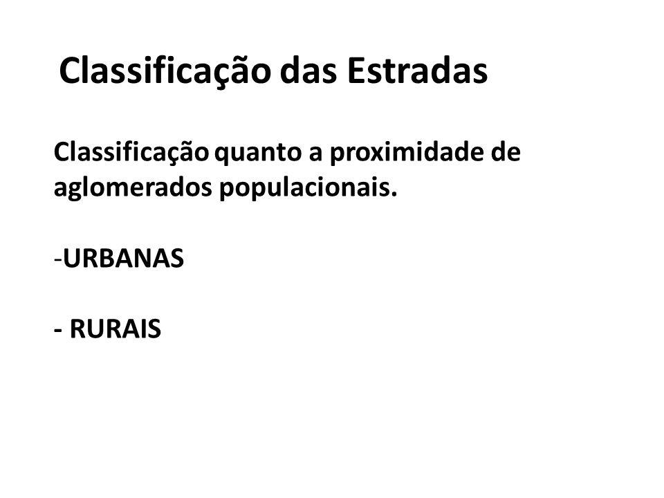 Classificação das Estradas Classificação quanto a proximidade de aglomerados populacionais. -URBANAS - RURAIS