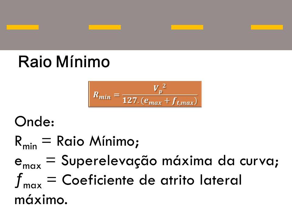 Raio Mínimo Onde: R min = Raio Mínimo; e max = Superelevação máxima da curva; ƒ max = Coeficiente de atrito lateral máximo.