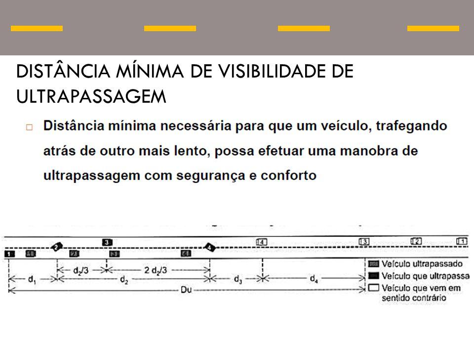 DISTÂNCIA MÍNIMA DE VISIBILIDADE DE ULTRAPASSAGEM