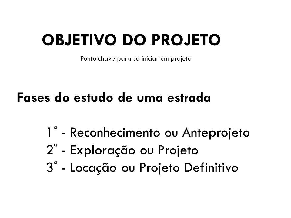 OBJETIVO DO PROJETO Ponto chave para se iniciar um projeto Fases do estudo de uma estrada 1 ª - Reconhecimento ou Anteprojeto 2 ª - Exploração ou Proj