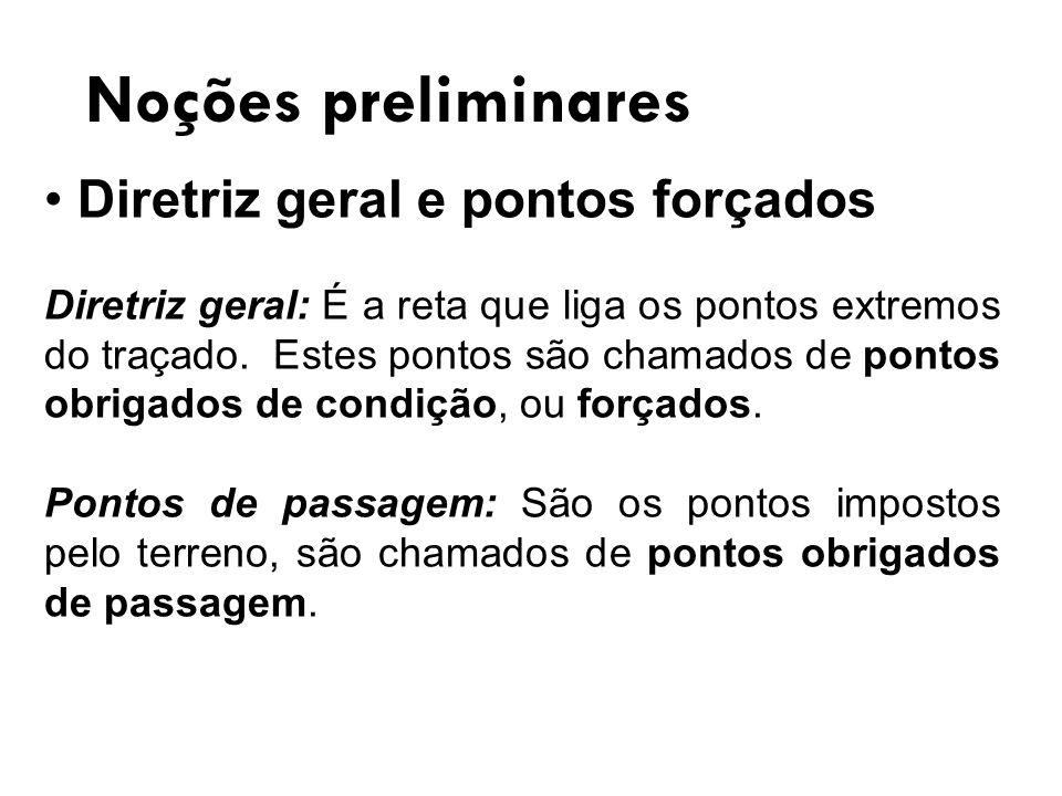 Noções preliminares Diretriz geral e pontos forçados Diretriz geral: É a reta que liga os pontos extremos do traçado. Estes pontos são chamados de pon
