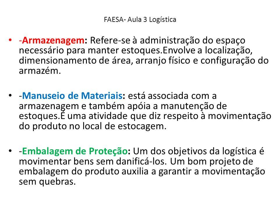 FAESA- Aula 3 Logística -Armazenagem: Refere-se à administração do espaço necessário para manter estoques.Envolve a localização, dimensionamento de ár