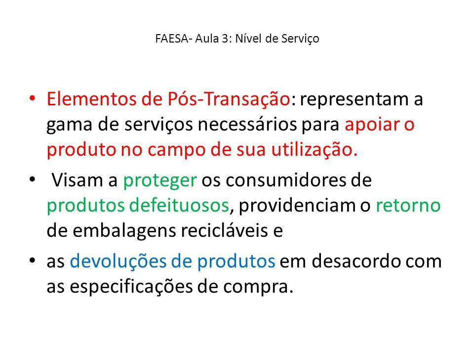 FAESA- Aula 3: Nível de Serviço Elementos de Pós-Transação: representam a gama de serviços necessários para apoiar o produto no campo de sua utilizaçã