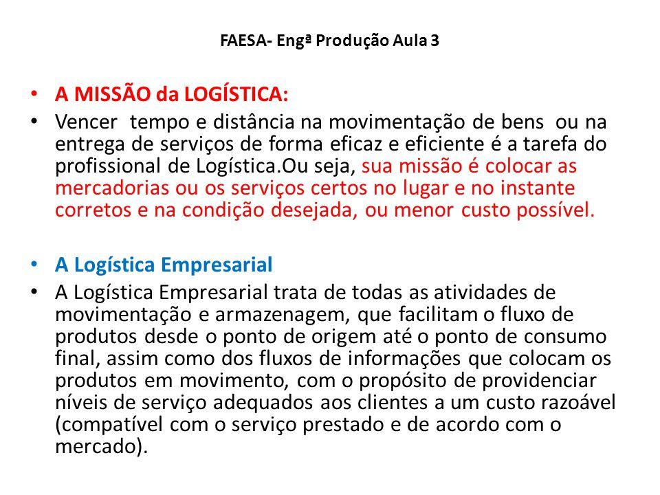 FAESA- Engª Produção Aula 3 A MISSÃO da LOGÍSTICA: Vencer tempo e distância na movimentação de bens ou na entrega de serviços de forma eficaz e eficie
