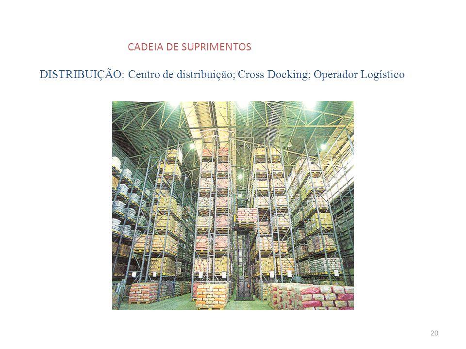 20 CADEIA DE SUPRIMENTOS DISTRIBUIÇÃO: Centro de distribuição; Cross Docking; Operador Logístico
