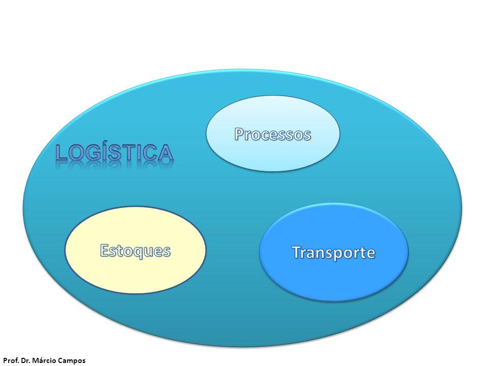 A Logística Prof. Dr. Márcio Campos