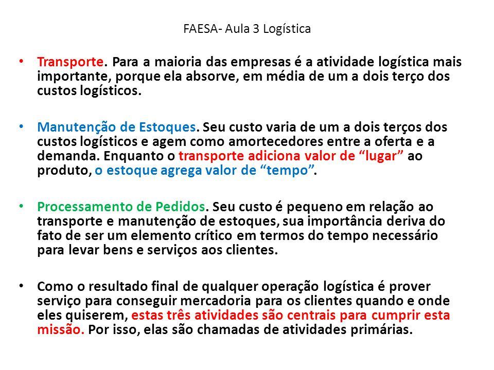FAESA- Aula 3 Logística Transporte. Para a maioria das empresas é a atividade logística mais importante, porque ela absorve, em média de um a dois ter