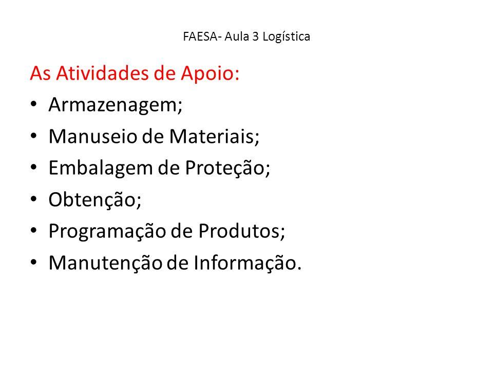 FAESA- Aula 3 Logística As Atividades de Apoio: Armazenagem; Manuseio de Materiais; Embalagem de Proteção; Obtenção; Programação de Produtos; Manutenç