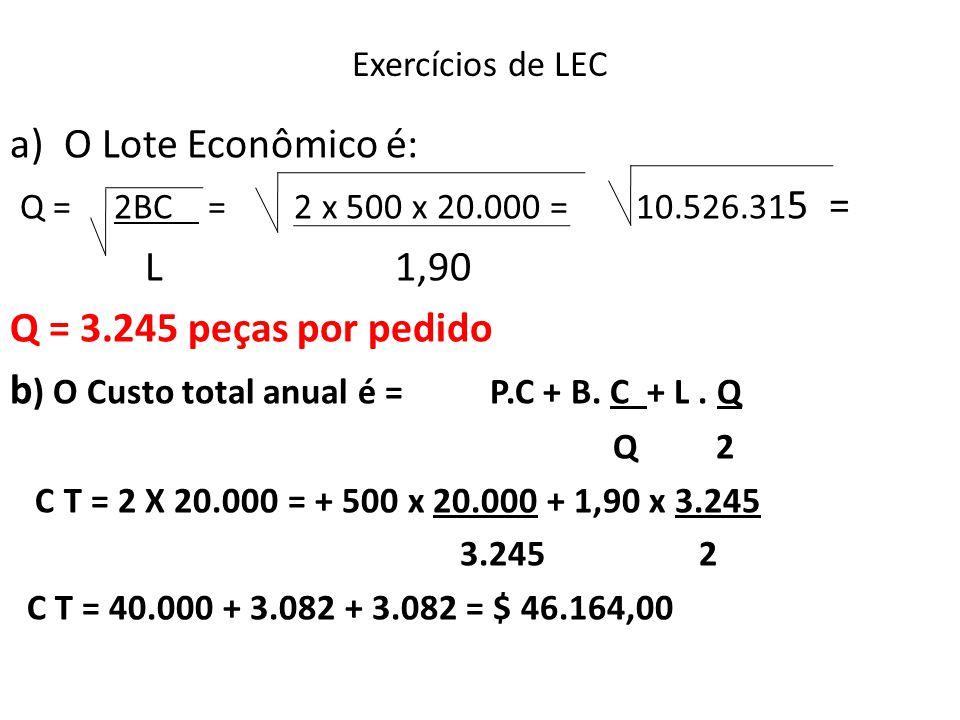 Exercícios de LEC a)O Lote Econômico é: Q = 2BC = 2 x 500 x 20.000 = 10.526.31 5 = L 1,90 Q = 3.245 peças por pedido b ) O Custo total anual é = P.C +