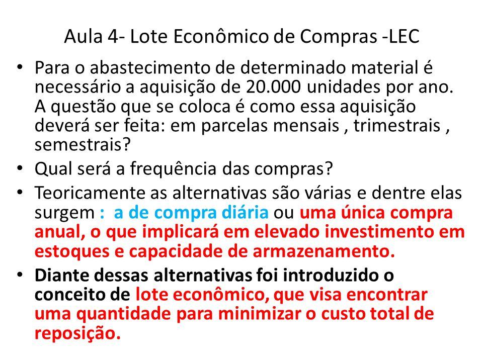 Aula 4- Lote Econômico de Compras -LEC Para o abastecimento de determinado material é necessário a aquisição de 20.000 unidades por ano. A questão que