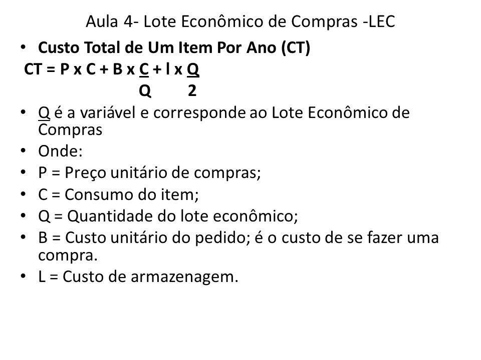 Aula 4- Lote Econômico de Compras -LEC Custo Total de Um Item Por Ano (CT) CT = P x C + B x C + l x Q Q 2 Q é a variável e corresponde ao Lote Econômi