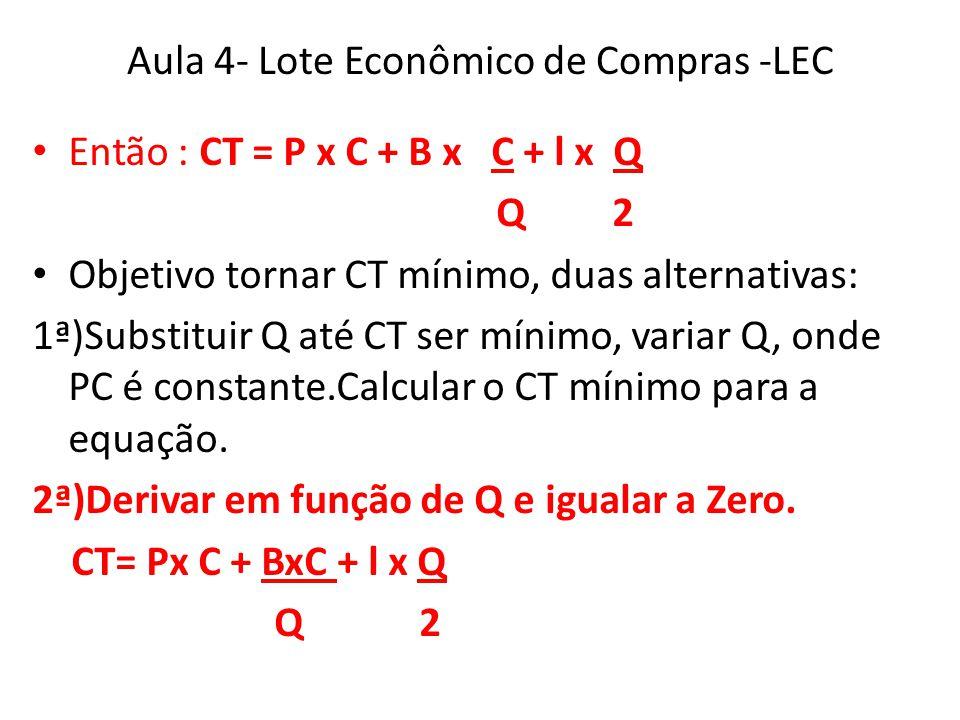 Aula 4- Lote Econômico de Compras -LEC Então : CT = P x C + B x C + l x Q Q 2 Objetivo tornar CT mínimo, duas alternativas: 1ª)Substituir Q até CT ser