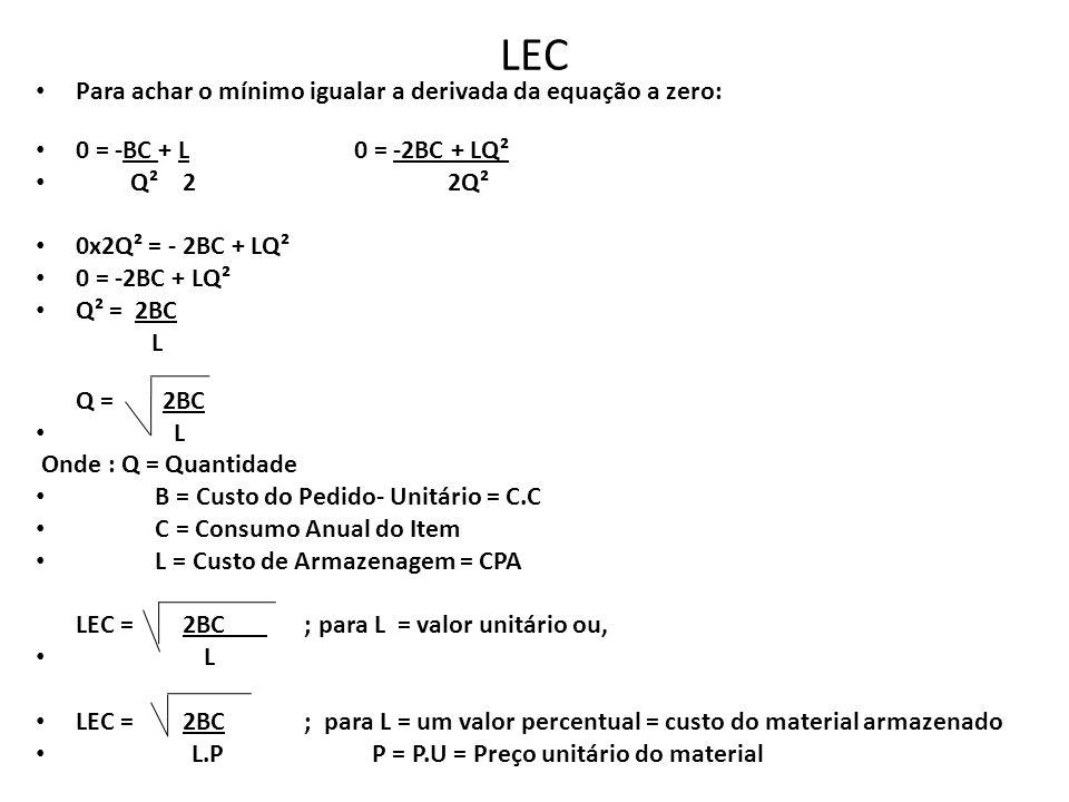 LEC Para achar o mínimo igualar a derivada da equação a zero: 0 = -BC + L 0 = -2BC + LQ² Q² 2 2Q² 0x2Q² = - 2BC + LQ² 0 = -2BC + LQ² Q² = 2BC L Q = 2B