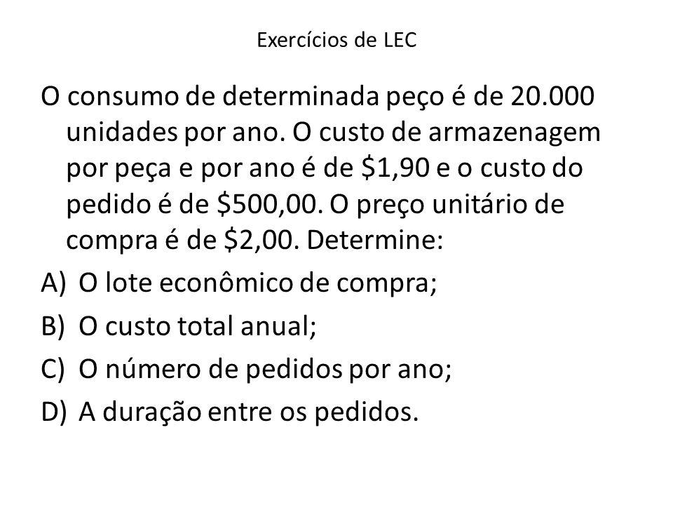 Exercícios de LEC O consumo de determinada peço é de 20.000 unidades por ano. O custo de armazenagem por peça e por ano é de $1,90 e o custo do pedido