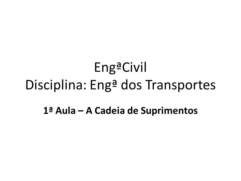 EngªCivil Disciplina: Engª dos Transportes 1ª Aula – A Cadeia de Suprimentos
