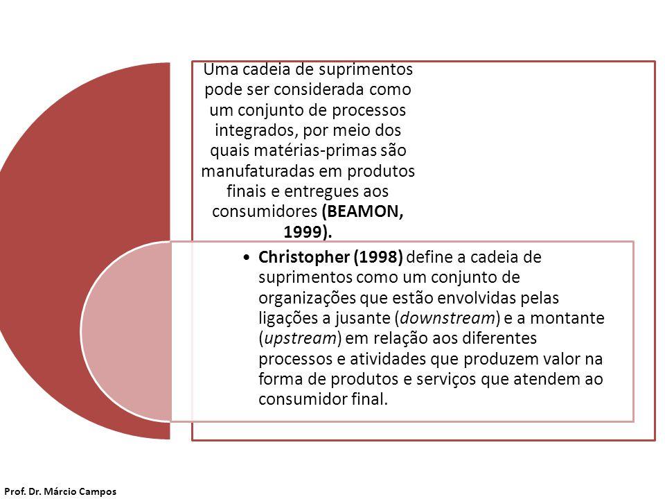 Uma cadeia de suprimentos pode ser considerada como um conjunto de processos integrados, por meio dos quais matérias-primas são manufaturadas em produ