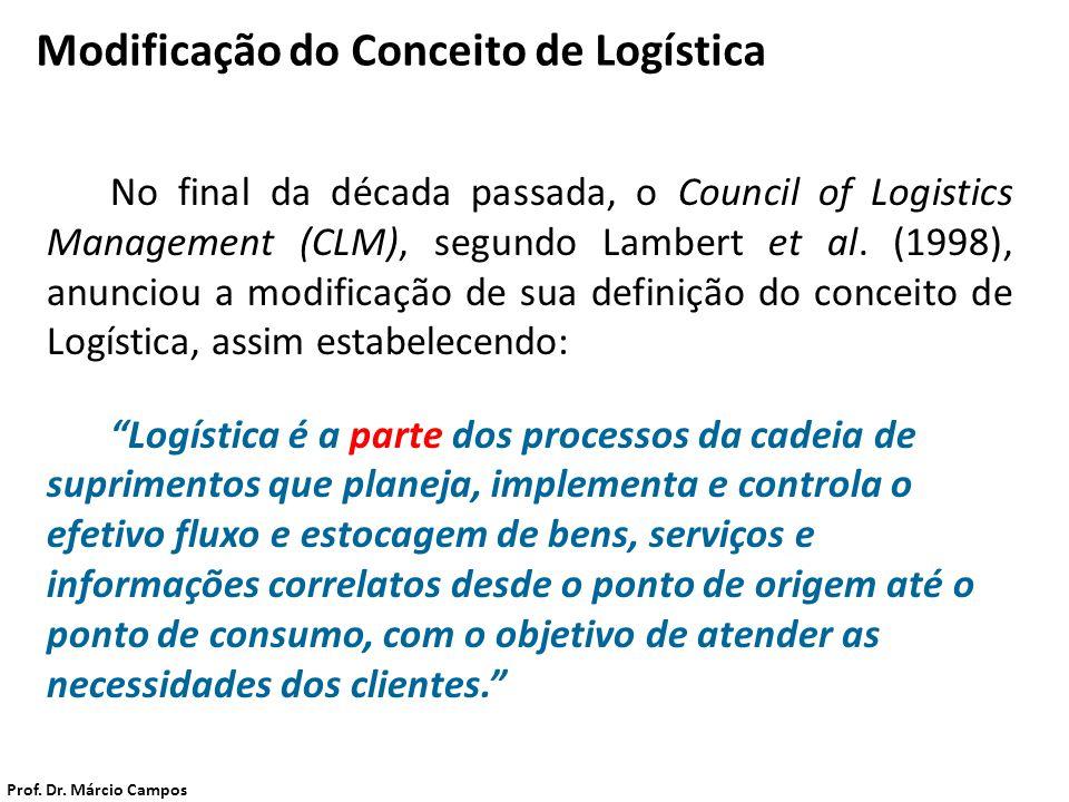 No final da década passada, o Council of Logistics Management (CLM), segundo Lambert et al. (1998), anunciou a modificação de sua definição do conceit