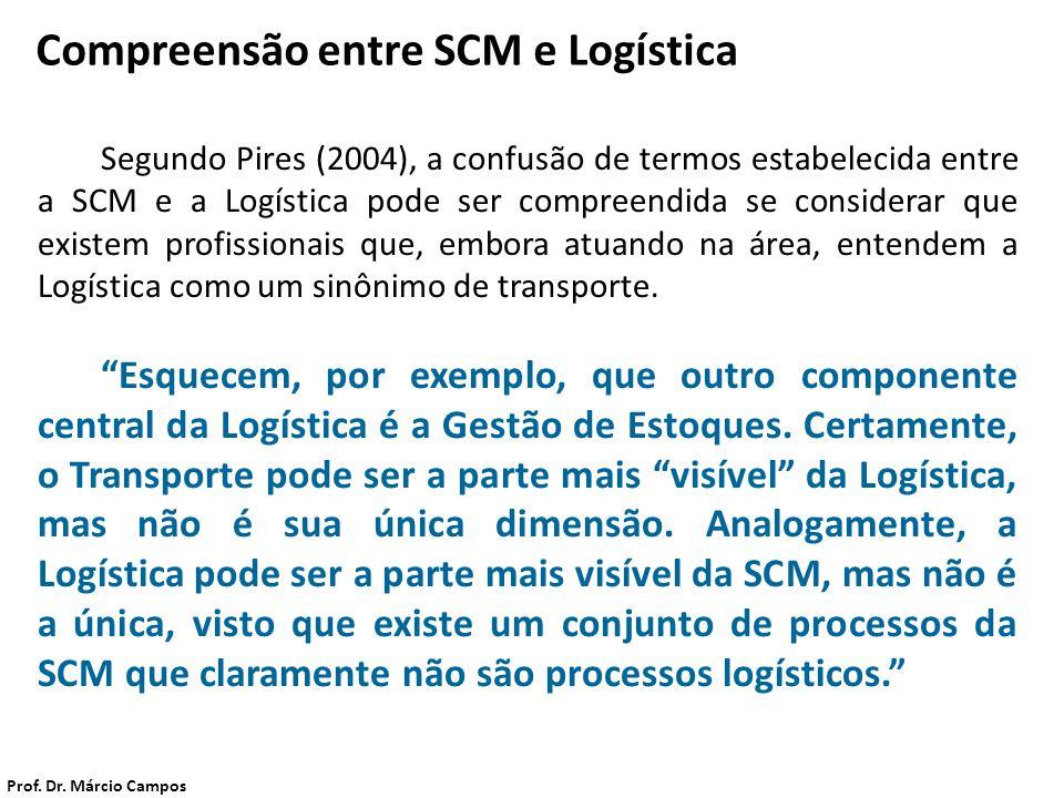 Segundo Pires (2004), a confusão de termos estabelecida entre a SCM e a Logística pode ser compreendida se considerar que existem profissionais que, e