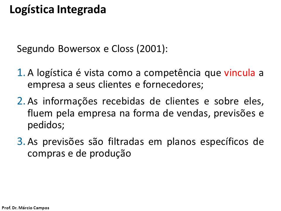 Segundo Bowersox e Closs (2001): 1. A logística é vista como a competência que vincula a empresa a seus clientes e fornecedores; 2. As informações rec