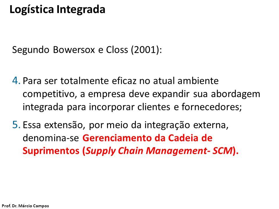 Segundo Bowersox e Closs (2001): 4. Para ser totalmente eficaz no atual ambiente competitivo, a empresa deve expandir sua abordagem integrada para inc