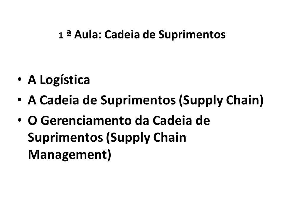 1 ª Aula: Cadeia de Suprimentos A Logística A Cadeia de Suprimentos (Supply Chain) O Gerenciamento da Cadeia de Suprimentos (Supply Chain Management)