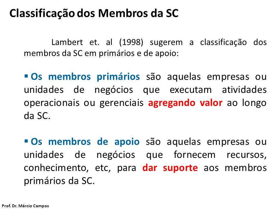 Lambert et. al (1998) sugerem a classificação dos membros da SC em primários e de apoio:  Os membros primários são aquelas empresas ou unidades de ne