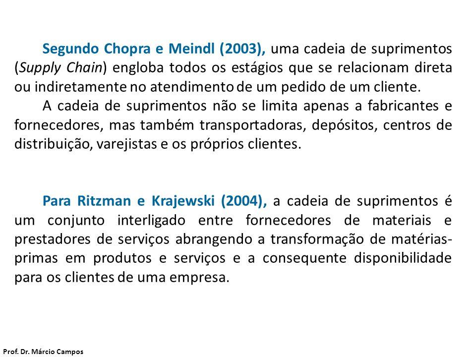 Segundo Chopra e Meindl (2003), uma cadeia de suprimentos (Supply Chain) engloba todos os estágios que se relacionam direta ou indiretamente no atendi
