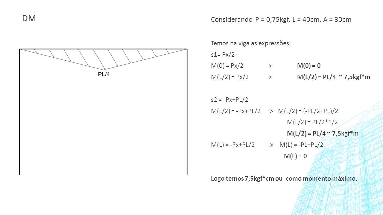 DM Considerando P = 0,75kgf, L = 40cm, A = 30cm Temos na viga as expressões; s1= Px/2 M(0) = Px/2>M(0) = 0 M(L/2) = Px/2>M(L/2) = PL/4 ~ 7,5kgf*m s2 = -Px+PL/2 M(L/2) = -Px+PL/2 > M(L/2) = (-PL/2+PL)/2 M(L/2) = PL/2*1/2 M(L/2) = PL/4 ~ 7,5kgf*m M(L) = -Px+PL/2 > M(L) = -PL+PL/2 M(L) = 0 Logo temos 7,5kgf*cm ou como momento máximo.