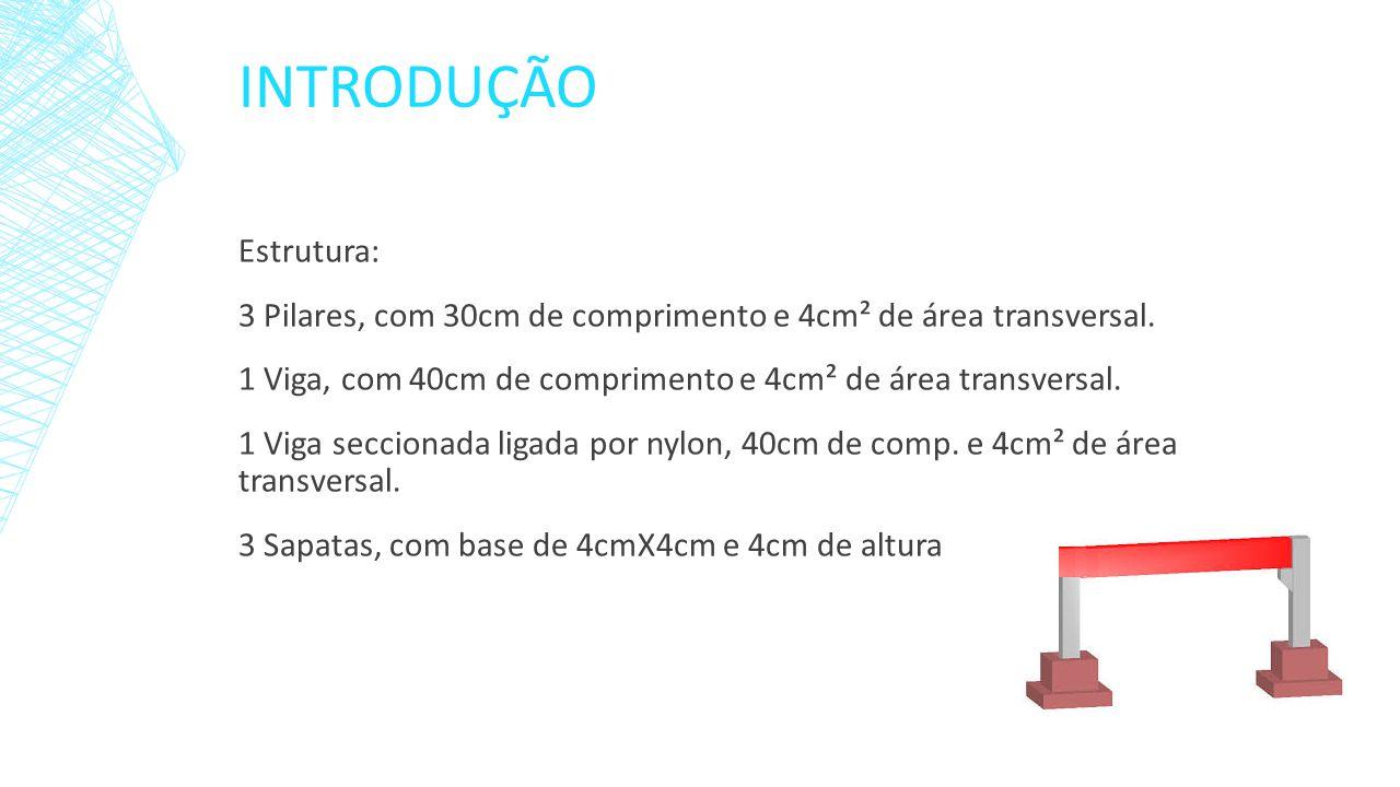 INTRODUÇÃO Estrutura: 3 Pilares, com 30cm de comprimento e 4cm² de área transversal.