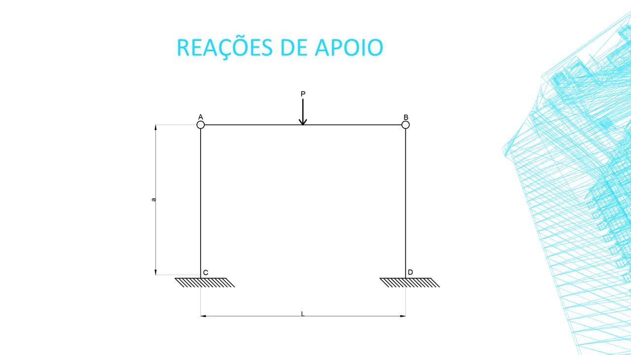 Cálculo da viga AB.