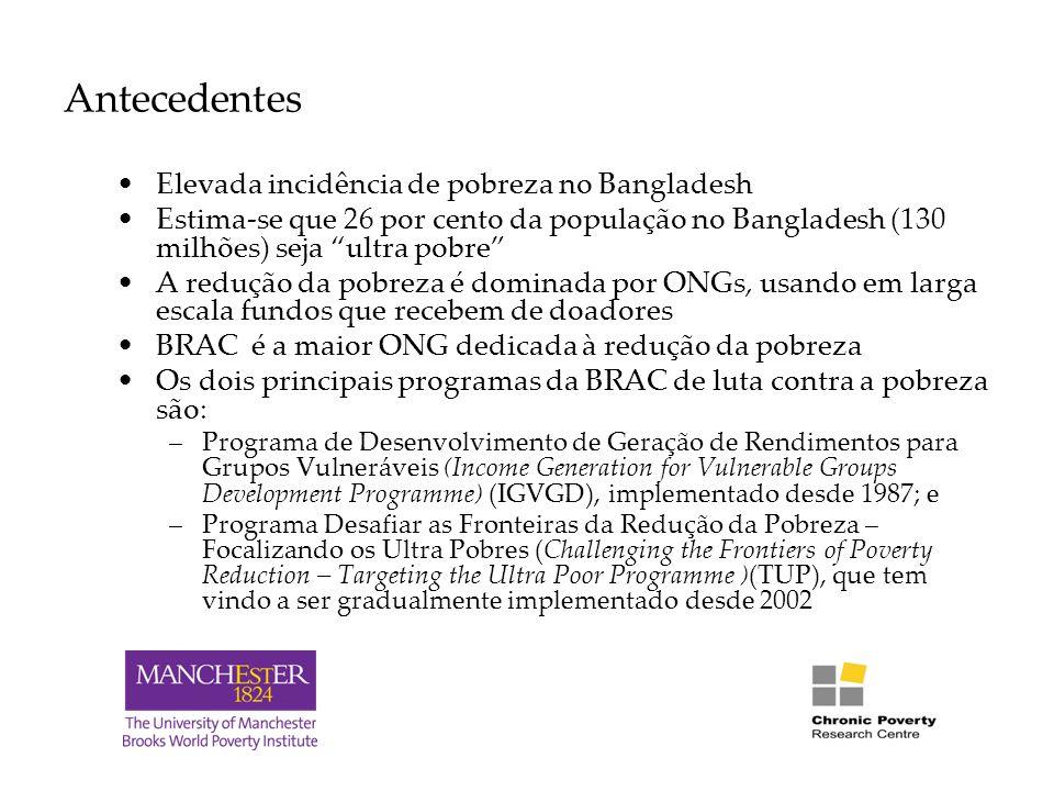 """Antecedentes Elevada incidência de pobreza no Bangladesh Estima-se que 26 por cento da população no Bangladesh (130 milhões) seja """"ultra pobre"""" A redu"""