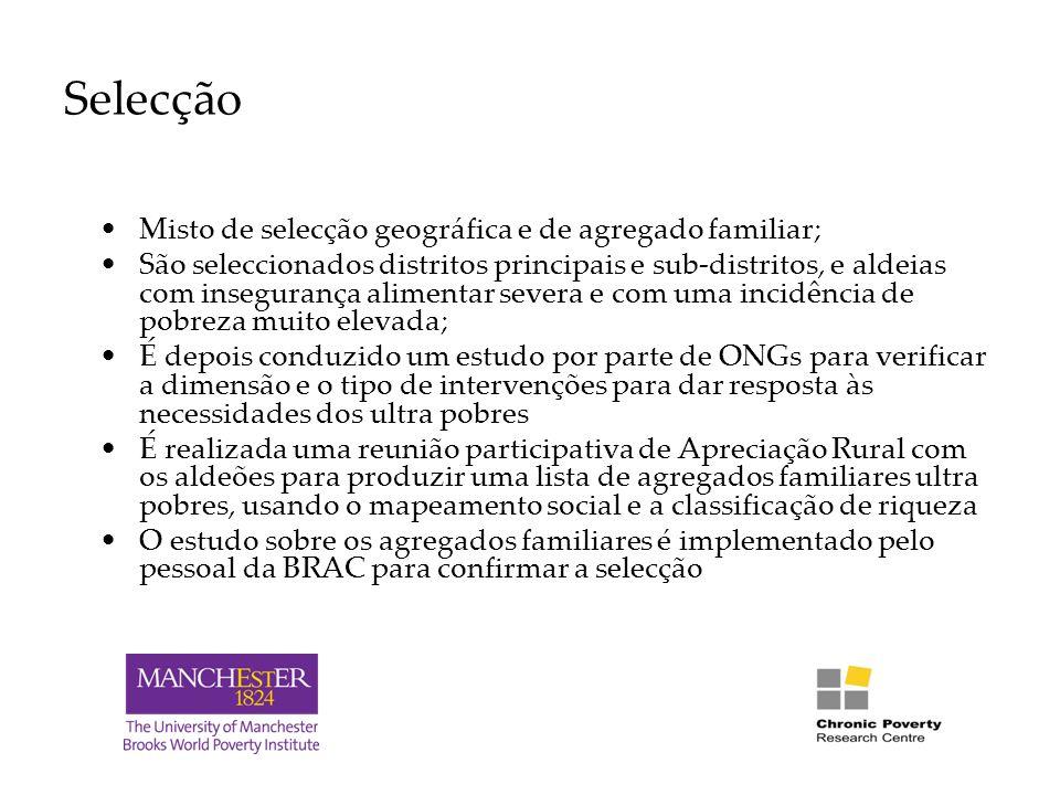 Selecção Misto de selecção geográfica e de agregado familiar; São seleccionados distritos principais e sub-distritos, e aldeias com insegurança alimen