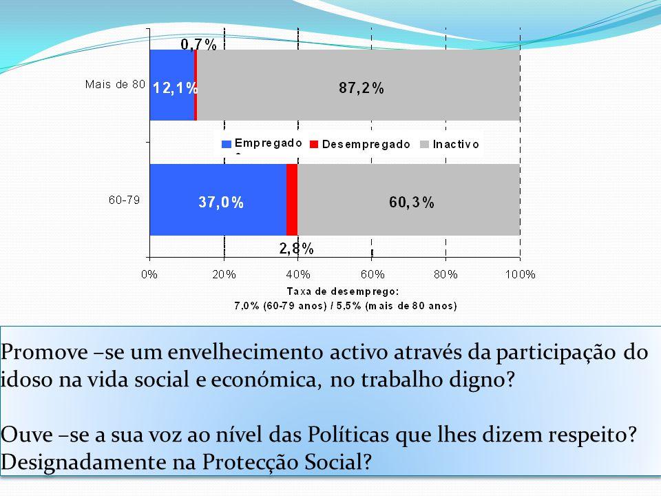 Promove –se um envelhecimento activo através da participação do idoso na vida social e económica, no trabalho digno? Ouve –se a sua voz ao nível das P