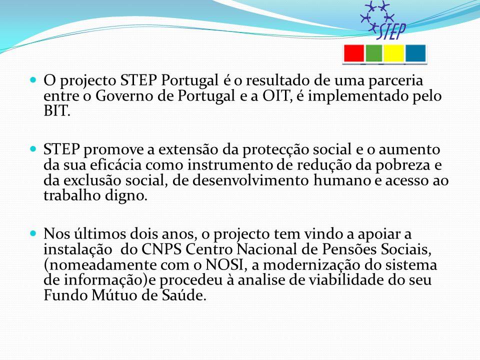 O projecto STEP Portugal do BIT, a pedido do Ministério do Trabalho, Formação Profissional e Solidariedade Social de Cabo Verde elabora uma proposta de Carta de Politica « Para um Envelhecimento Digno » Ao nivel internacional, conta com o conselho técnico do Secretariado Geral das Nações Unidas, Dir Assuntos Sociais – Dra.