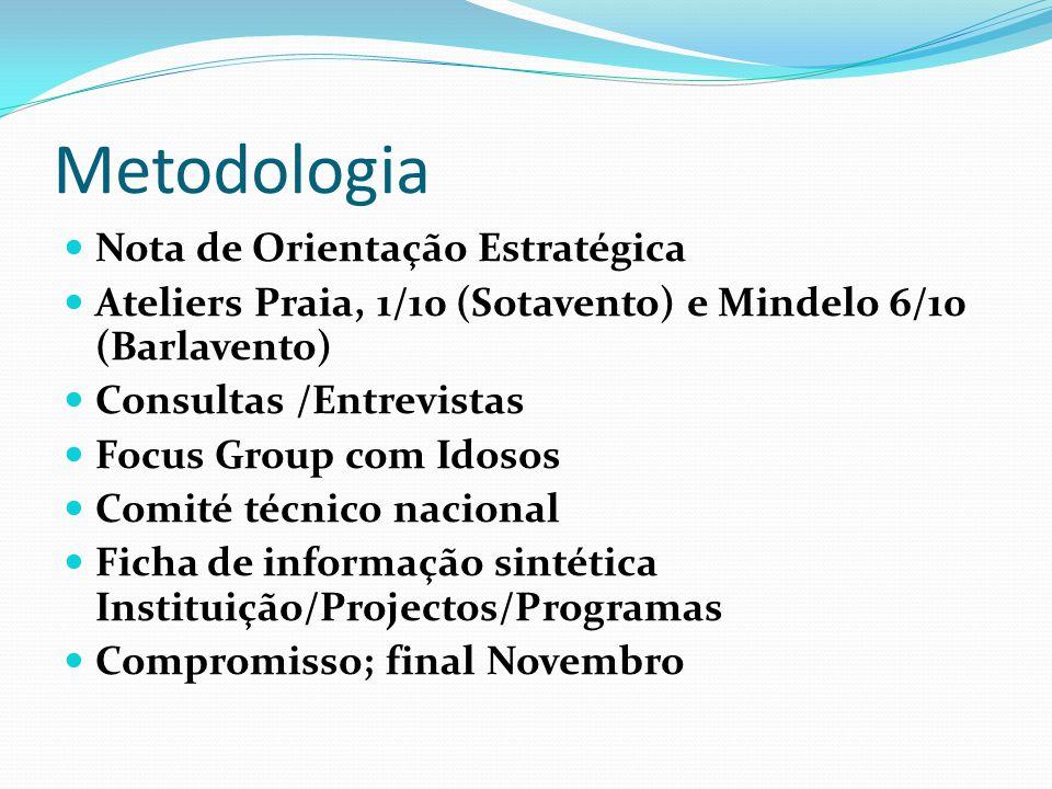 Metodologia Nota de Orientação Estratégica Ateliers Praia, 1/10 (Sotavento) e Mindelo 6/10 (Barlavento) Consultas /Entrevistas Focus Group com Idosos