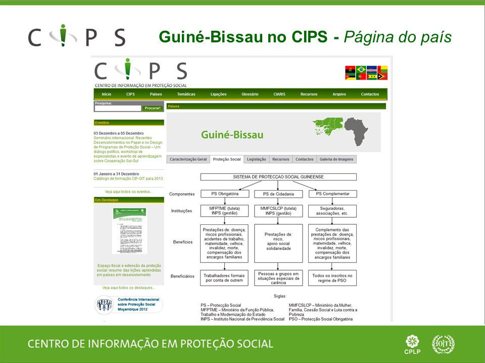 Guiné-Bissau no CIPS - Página do país