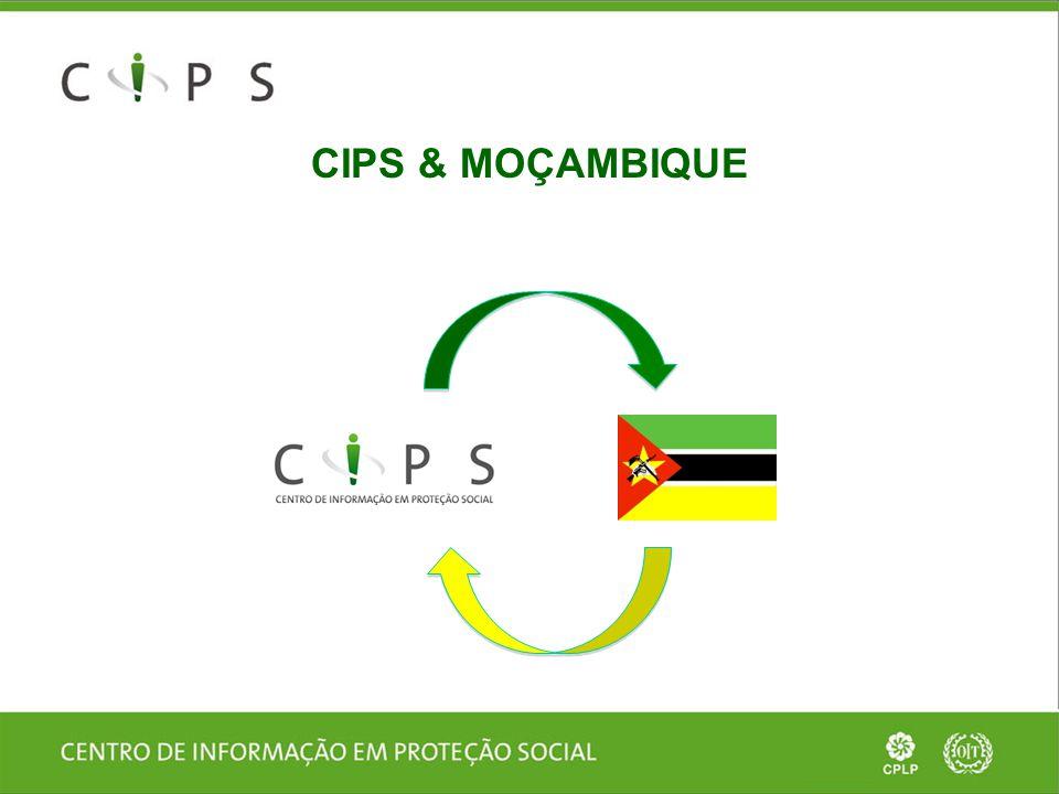 Moçambique no CIPS – Recursos Didácticos