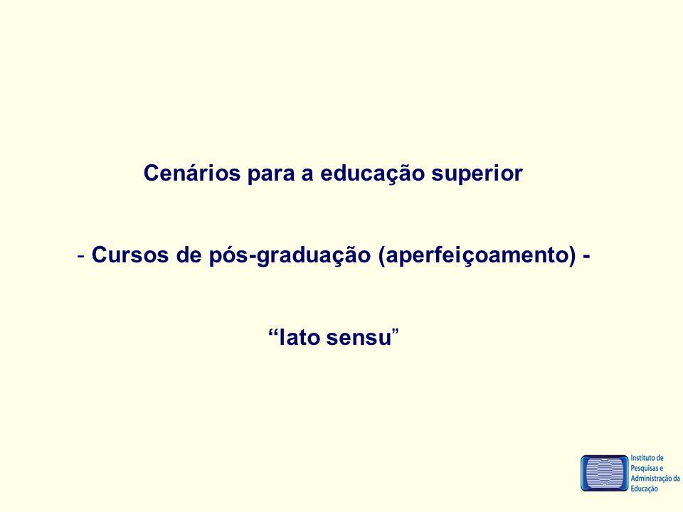 """Cenários para a educação superior - Cursos de pós-graduação (aperfeiçoamento) - """"lato sensu"""""""