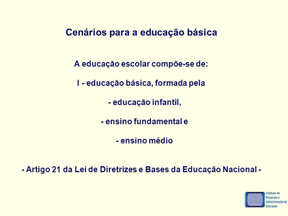 Cenários para a educação básica A educação escolar compõe-se de: I - educação básica, formada pela - educação infantil, - ensino fundamental e - ensin