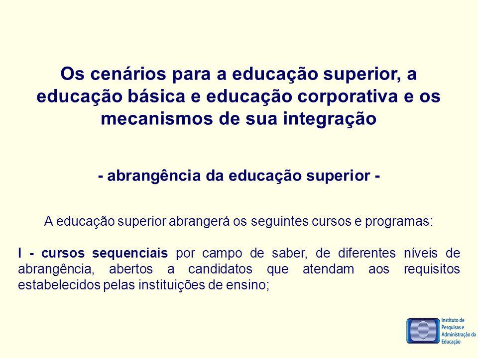Os cenários para a educação superior, a educação básica e educação corporativa e os mecanismos de sua integração - abrangência da educação superior -
